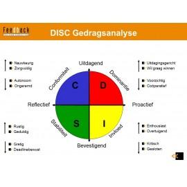 DISC tippenkaart gedachtewolkjes