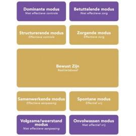 Grondzeil Functional Fluency
