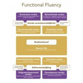 Tippenkaart Functional Fluency model met gedragsindicatoren